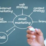 Diccionario de marketing: 45 estrategias y definiciones